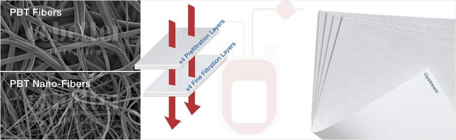 leukodepletion-filter-membrane.jpg