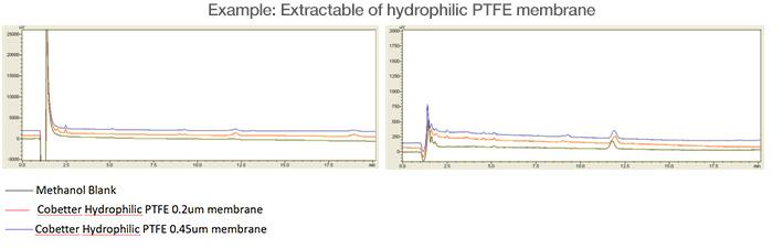 HPLC-PTFE-filter.jpg