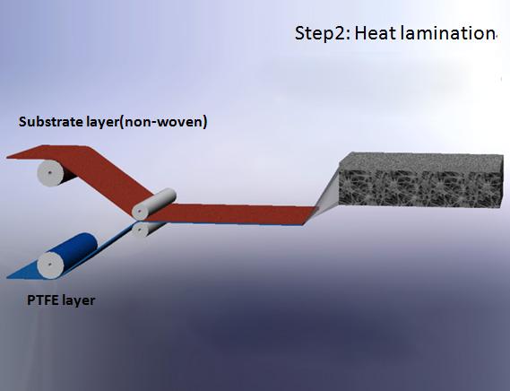 Laminated-ptfe-membrane.jpg