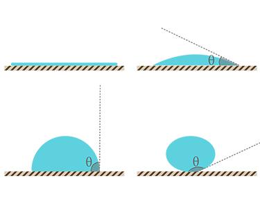 Oleophobic-PTFE-Filter-2.png